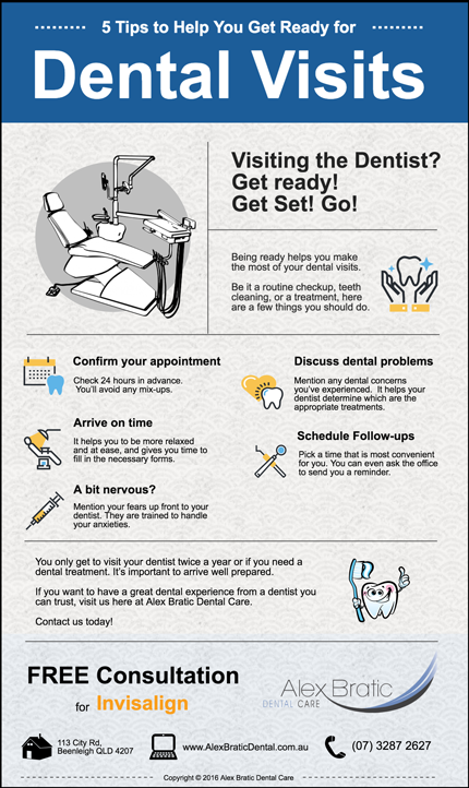 5-Tips-to-Help-You-Get-Ready-for-Dental-Visits-in-Beenleigh