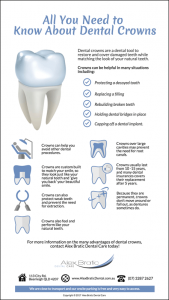 All-About-Dental-Crowns-and-Why-You-Need-Them-