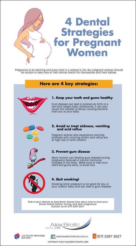 4-Ways-Pregnant-Women-Can-Protect-Their-Dental-Health