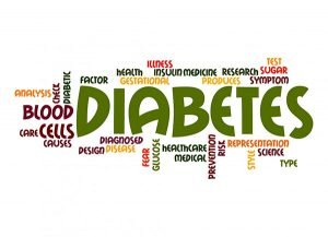 Alex Bratic Dental Care   Can Diabetes Affect Your Teeth And Gums   Dentist Beenleigh